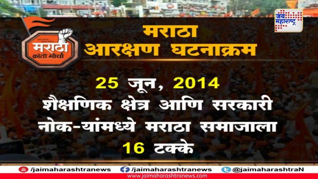 maratha reservatio3+